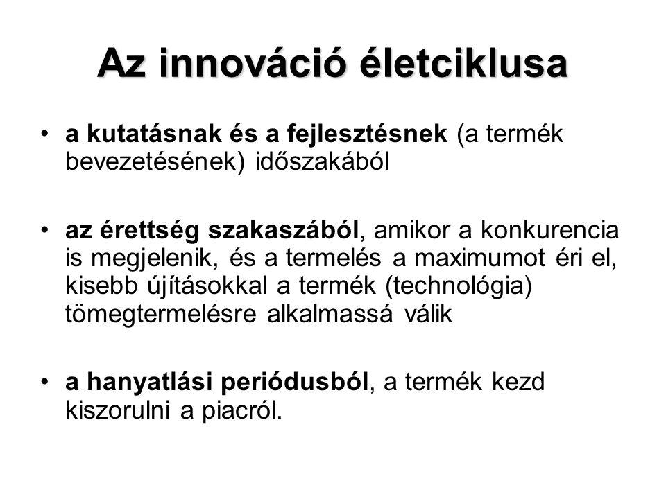 Az innováció életciklusa •a kutatásnak és a fejlesztésnek (a termék bevezetésének) időszakából •az érettség szakaszából, amikor a konkurencia is megje