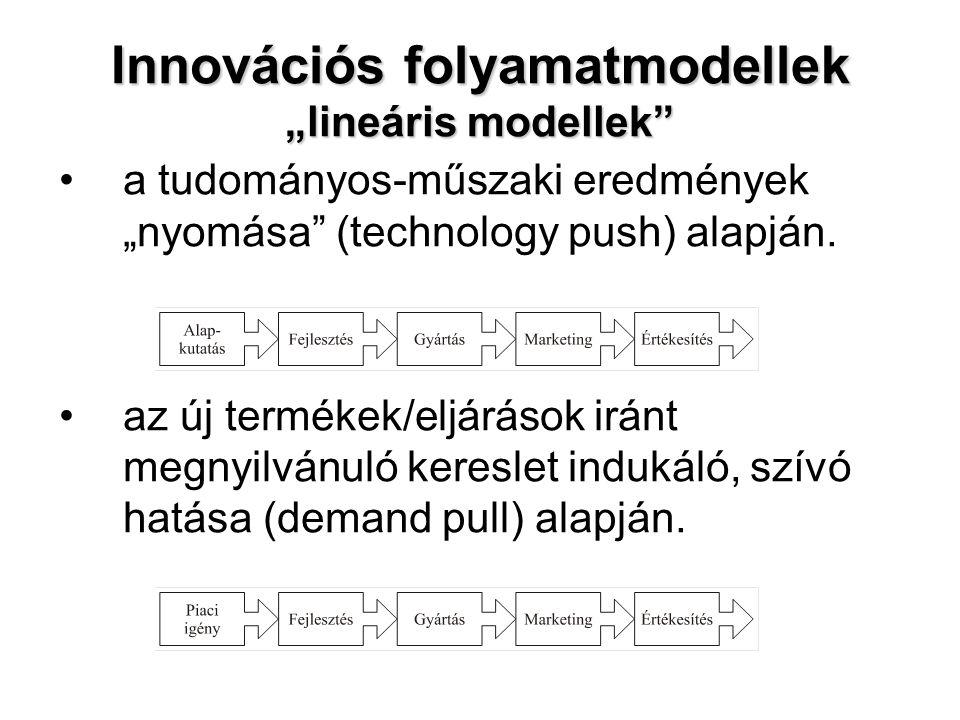 """Innovációs folyamatmodellek """"lineáris modellek"""" •a tudományos-műszaki eredmények """"nyomása"""" (technology push) alapján. •az új termékek/eljárások iránt"""
