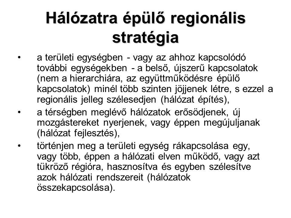 Hálózatra épülő regionális stratégia •a területi egységben - vagy az ahhoz kapcsolódó további egységekben - a belső, újszerű kapcsolatok (nem a hierar
