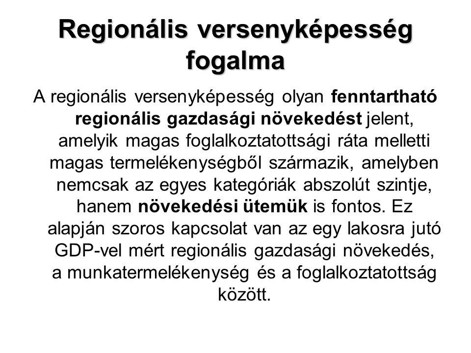 Regionális versenyképesség fogalma A regionális versenyképesség olyan fenntartható regionális gazdasági növekedést jelent, amelyik magas foglalkoztato