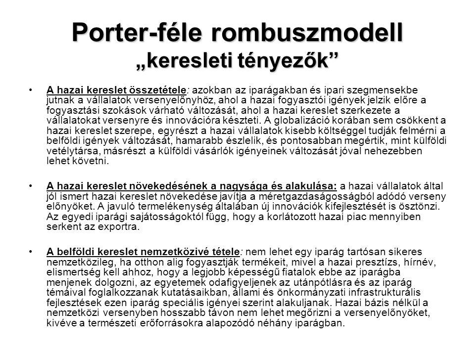 """Porter-féle rombuszmodell """"keresleti tényezők"""" •A hazai kereslet összetétele: azokban az iparágakban és ipari szegmensekbe jutnak a vállalatok verseny"""