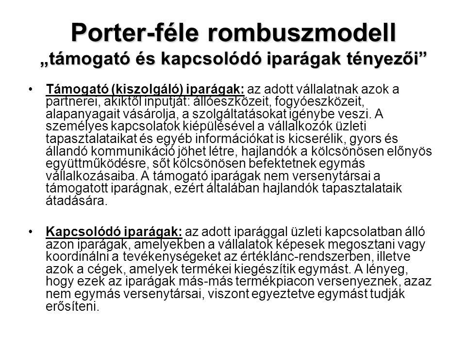 """Porter-féle rombuszmodell """"támogató és kapcsolódó iparágak tényezői"""" •Támogató (kiszolgáló) iparágak: az adott vállalatnak azok a partnerei, akiktől i"""