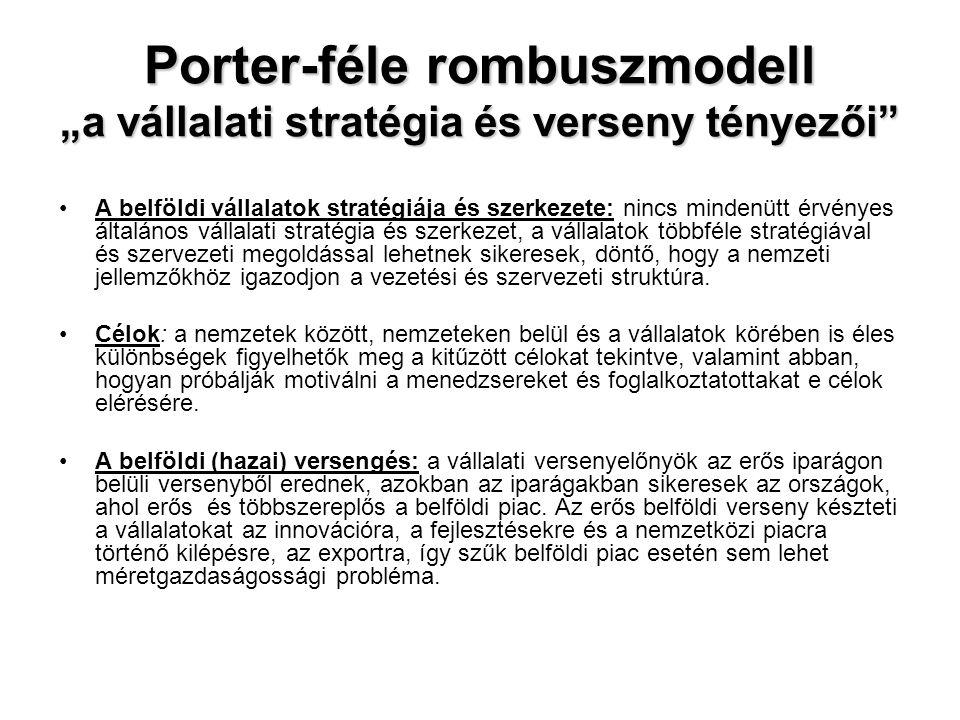 """Porter-féle rombuszmodell """"a vállalati stratégia és verseny tényezői"""" •A belföldi vállalatok stratégiája és szerkezete: nincs mindenütt érvényes által"""