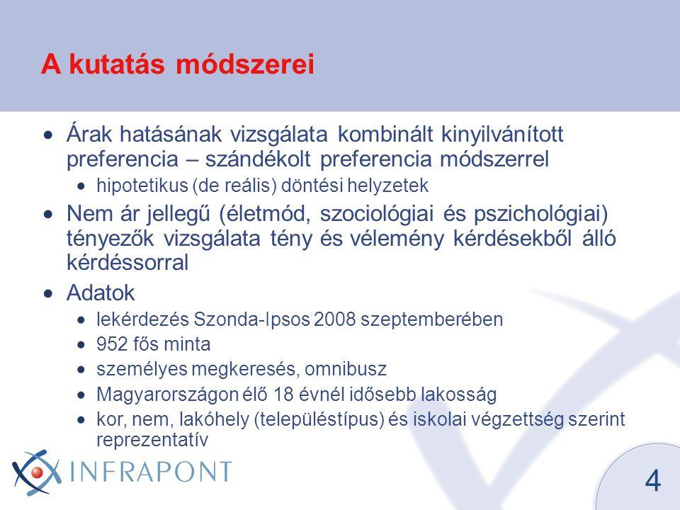 4 A kutatás módszerei Árak hatásának vizsgálata kombinált kinyilvánított preferencia – szándékolt preferencia módszerrel hipotetikus (de reális) döntési helyzetek Nem ár jellegű (életmód, szociológiai és pszichológiai) tényezők vizsgálata tény és vélemény kérdésekből álló kérdéssorral Adatok lekérdezés Szonda-Ipsos 2008 szeptemberében 952 fős minta személyes megkeresés, omnibusz Magyarországon élő 18 évnél idősebb lakosság kor, nem, lakóhely (településtípus) és iskolai végzettség szerint reprezentatív