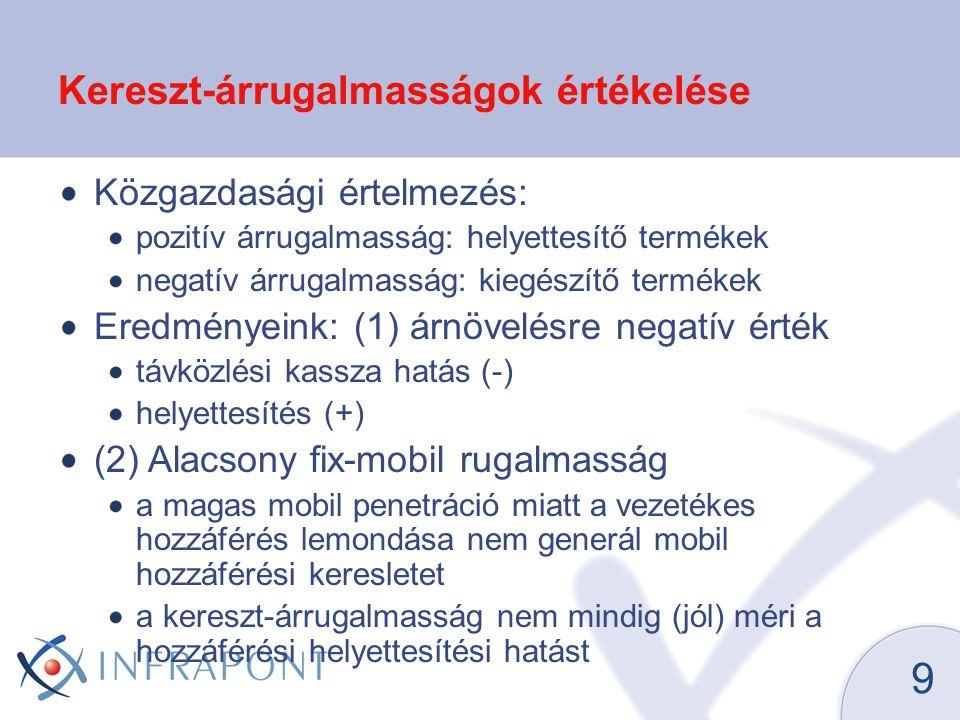 9 Kereszt-árrugalmasságok értékelése Közgazdasági értelmezés: pozitív árrugalmasság: helyettesítő termékek negatív árrugalmasság: kiegészítő termékek