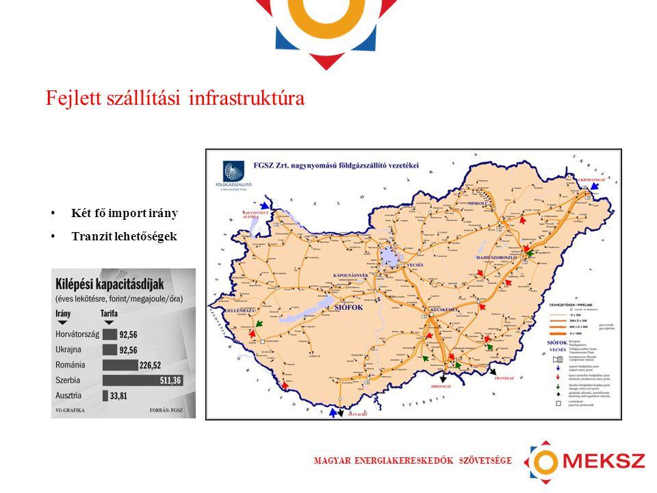 MAGYAR ENERGIAKERESKED Ő K SZÖVETSÉGE Fejlett szállítási infrastruktúra • Két fő import irány • Tranzit lehetőségek