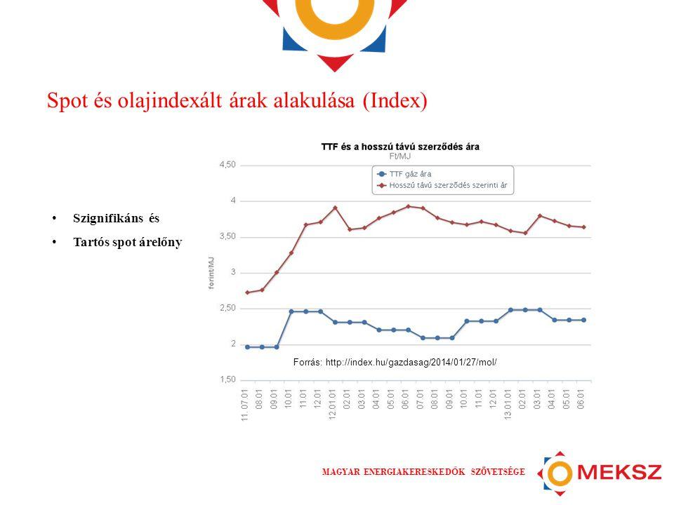 MAGYAR ENERGIAKERESKED Ő K SZÖVETSÉGE Spot és olajindexált árak alakulása (Index) • Szignifikáns és • Tartós spot árelőny Forrás: http://index.hu/gazdasag/2014/01/27/mol/