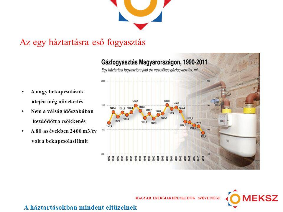 MAGYAR ENERGIAKERESKED Ő K SZÖVETSÉGE Az egy háztartásra eső fogyasztás • A nagy bekapcsolások idején még növekedés • Nem a válság időszakában kezdődö
