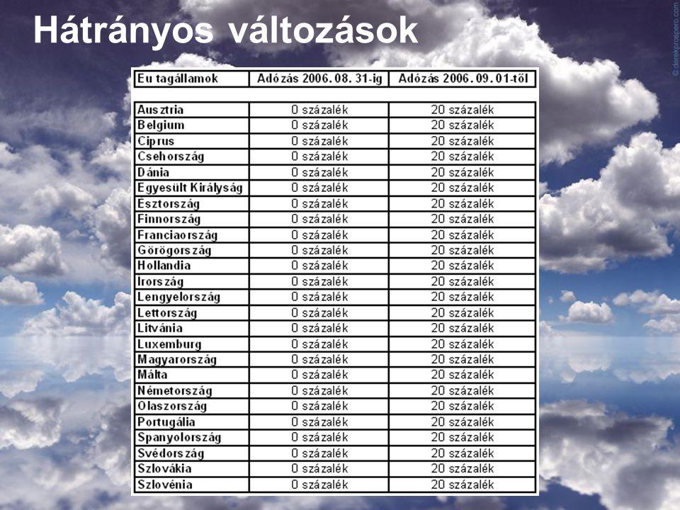 Szlovákiai cégalapítás •19% társasági adó •Egyszeres adózás, nincsenek halmozott adók •Minimálbér: 8100 SKK •Nem kell ügyvéd a cégalapításhoz •Kiutazni évente egyszer javasolt