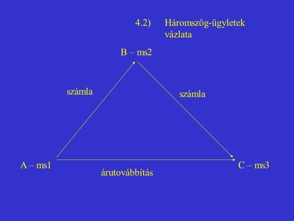 A – ms1 B – ms2 C – ms3 számla árutovábbítás 4.2) Háromszög-ügyletek vázlata
