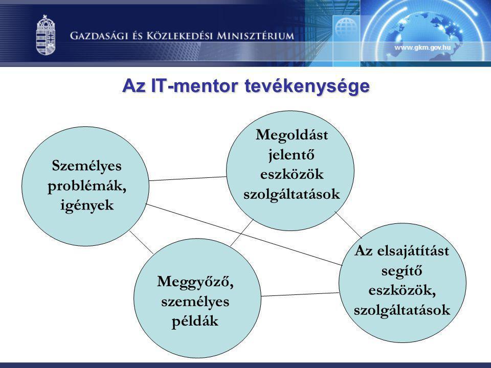 Az IT-mentor tevékenysége Személyes problémák, igények Meggyőző, személyes példák Az elsajátítást segítő eszközök, szolgáltatások Megoldást jelentő es