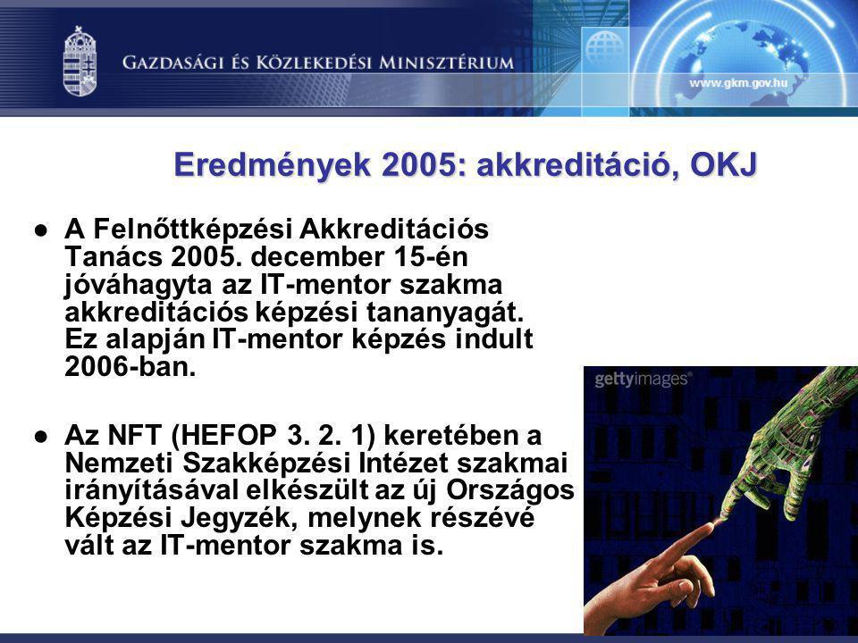 Eredmények 2005: akkreditáció, OKJ ● A Felnőttképzési Akkreditációs Tanács 2005. december 15-én jóváhagyta az IT-mentor szakma akkreditációs képzési t