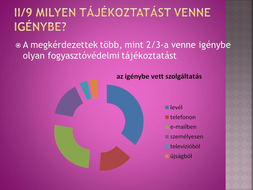  A megkérdezettek több, mint 2/3-a venne igénybe olyan fogyasztóvédelmi tájékoztatást