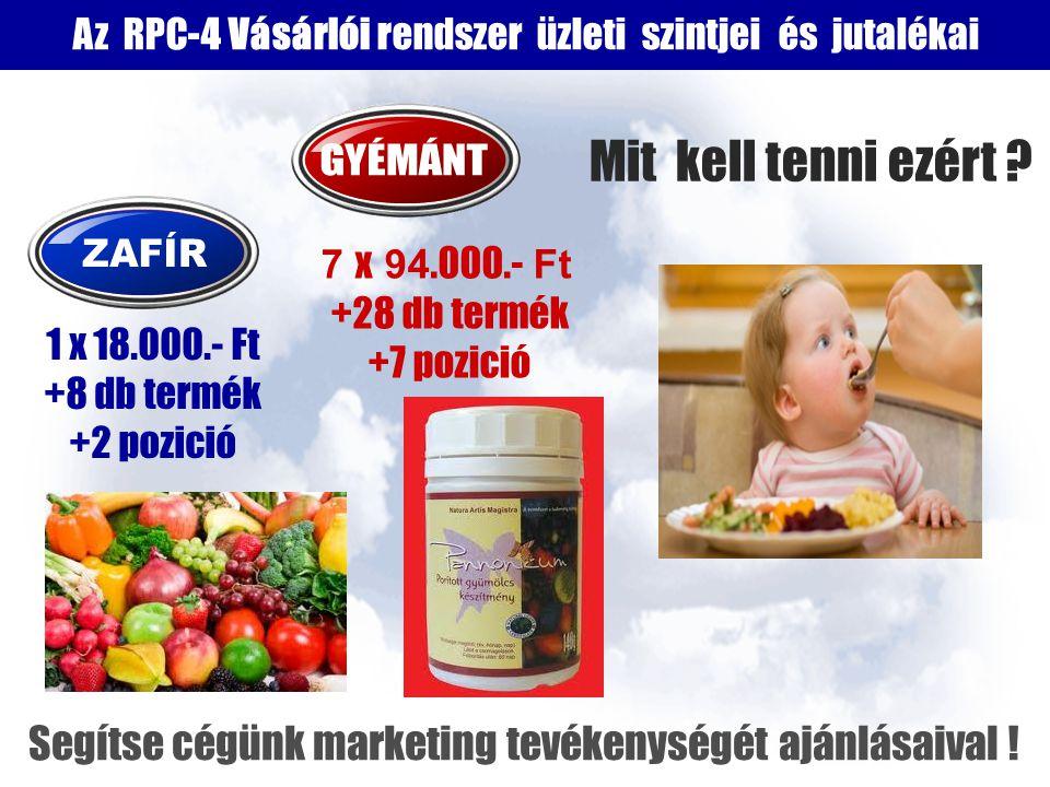 Az RPC-4 Vásárlói rendszer üzleti szintjei és jutalékai 7 x 94.000.- Ft +28 db termék +7 pozició 1 x 18.000.- Ft +8 db termék +2 pozició Mit kell tenni ezért .