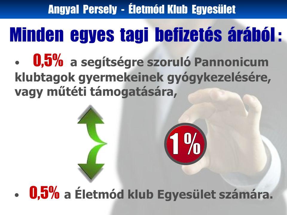 • 0,5% a segítségre szoruló Pannonicum klubtagok gyermekeinek gyógykezelésére, vagy műtéti támogatására, Angyal Persely - Életmód Klub Egyesület • 0,5% a Életmód klub Egyesület számára.