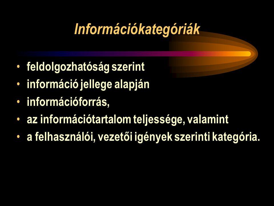 Információkategóriák • feldolgozhatóság szerint • információ jellege alapján • információforrás, • az információtartalom teljessége, valamint • a felhasználói, vezetői igények szerinti kategória.