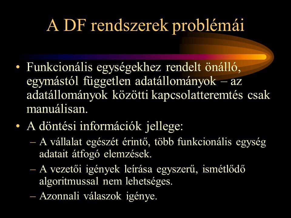 A DF rendszerek problémái •Funkcionális egységekhez rendelt önálló, egymástól független adatállományok – az adatállományok közötti kapcsolatteremtés csak manuálisan.
