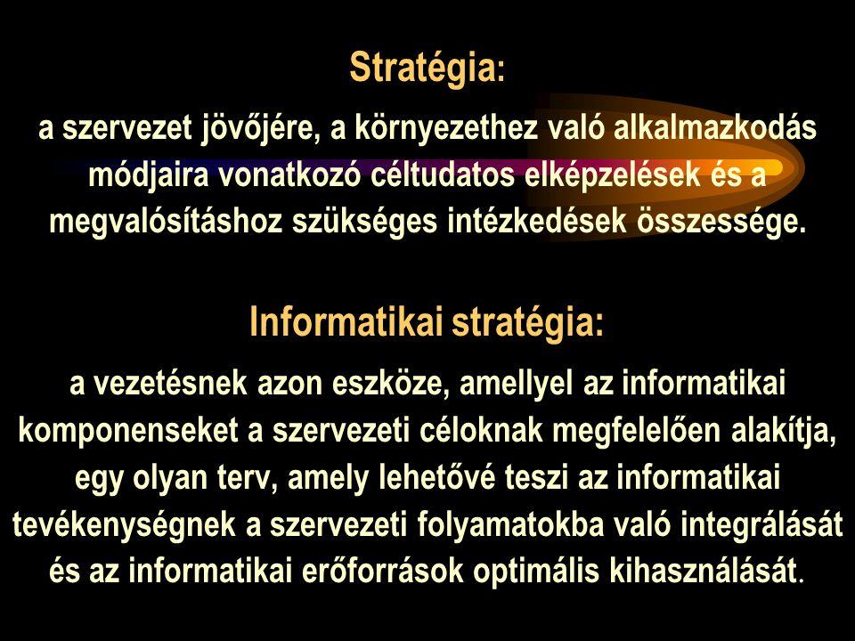Stratégia : a szervezet jövőjére, a környezethez való alkalmazkodás módjaira vonatkozó céltudatos elképzelések és a megvalósításhoz szükséges intézkedések összessége.