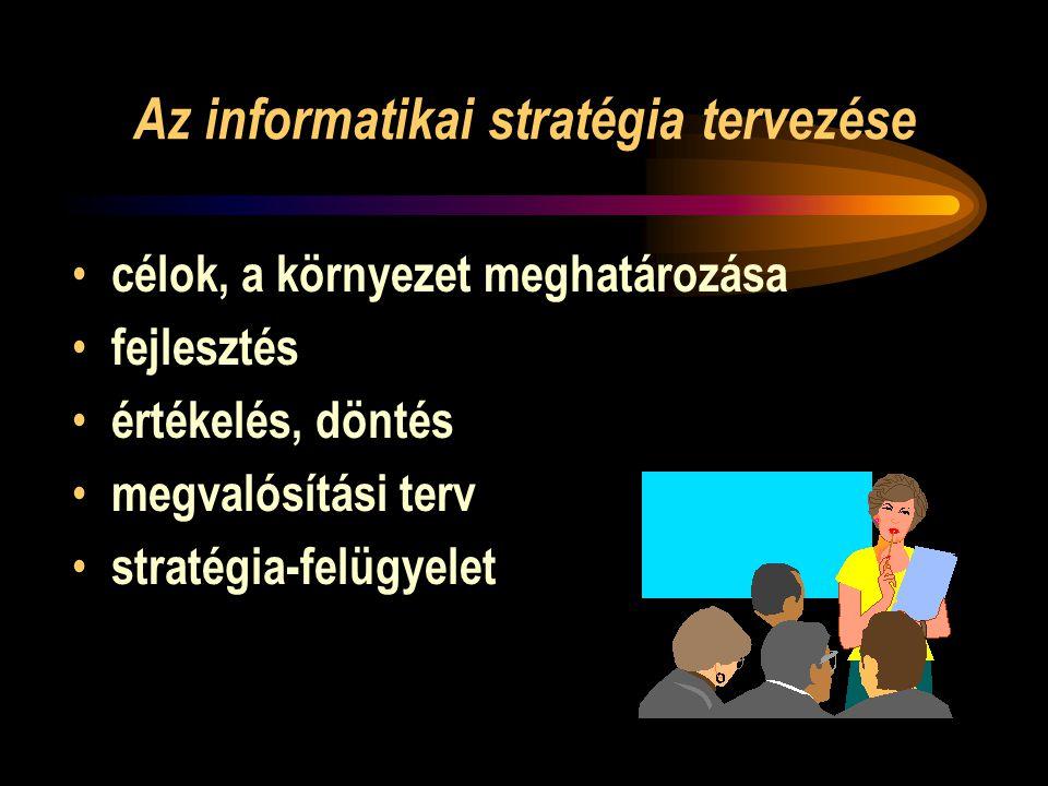 Az informatikai stratégia tervezése • célok, a környezet meghatározása • fejlesztés • értékelés, döntés • megvalósítási terv • stratégia-felügyelet