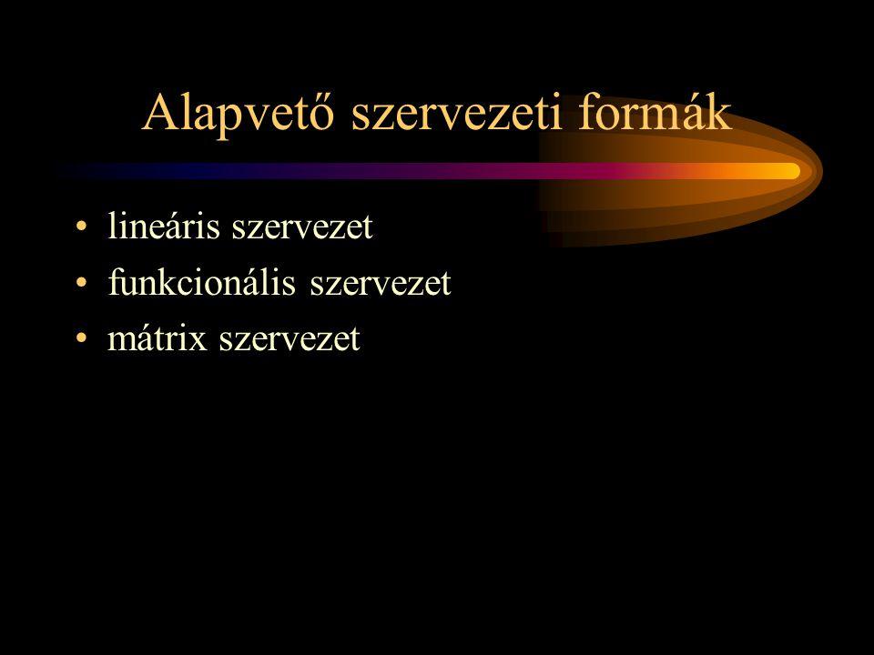 Alapvető szervezeti formák •lineáris szervezet •funkcionális szervezet •mátrix szervezet