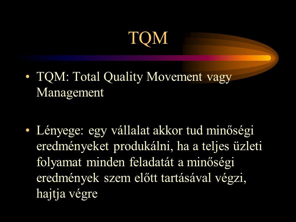 TQM •TQM: Total Quality Movement vagy Management •Lényege: egy vállalat akkor tud minőségi eredményeket produkálni, ha a teljes üzleti folyamat minden feladatát a minőségi eredmények szem előtt tartásával végzi, hajtja végre
