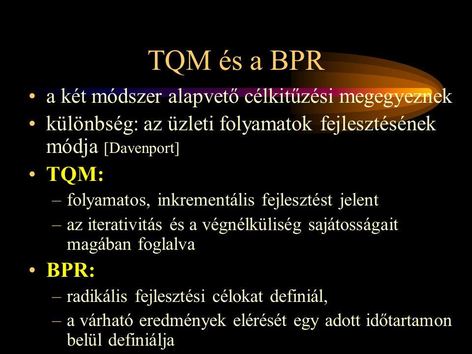 TQM és a BPR •a két módszer alapvető célkitűzési megegyeznek •különbség: az üzleti folyamatok fejlesztésének módja [Davenport] •TQM: –folyamatos, inkrementális fejlesztést jelent –az iterativitás és a végnélküliség sajátosságait magában foglalva •BPR: –radikális fejlesztési célokat definiál, –a várható eredmények elérését egy adott időtartamon belül definiálja