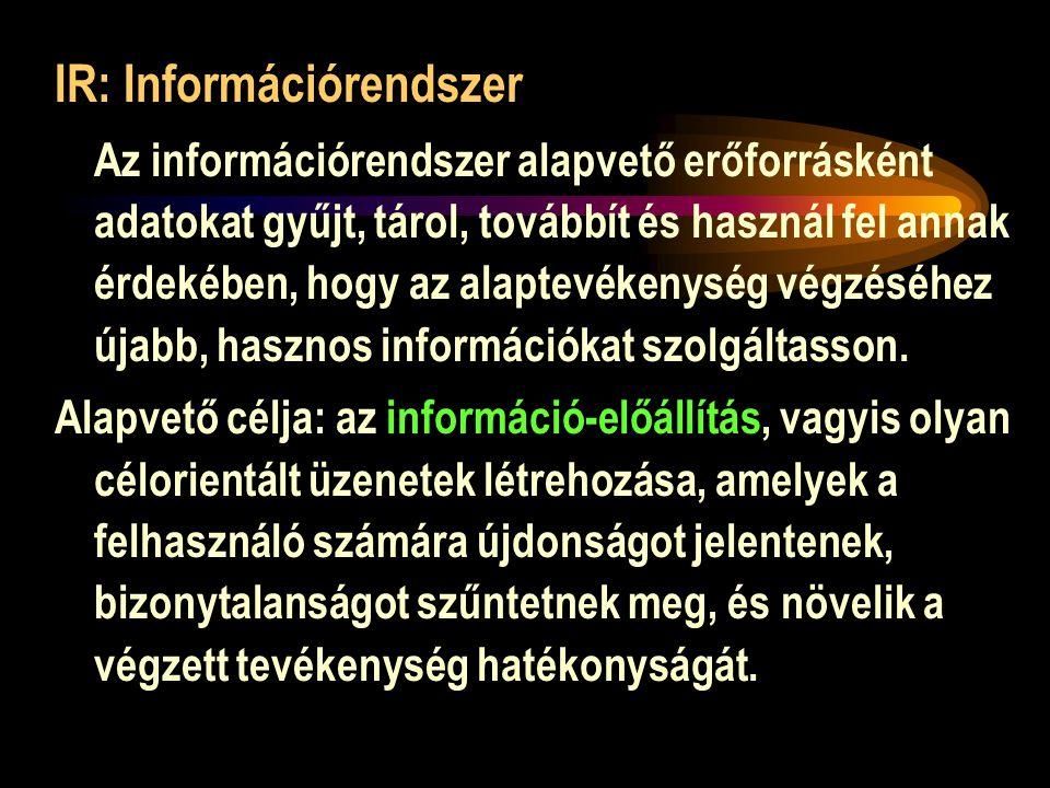 IR: Információrendszer Az információrendszer alapvető erőforrásként adatokat gyűjt, tárol, továbbít és használ fel annak érdekében, hogy az alaptevékenység végzéséhez újabb, hasznos információkat szolgáltasson.