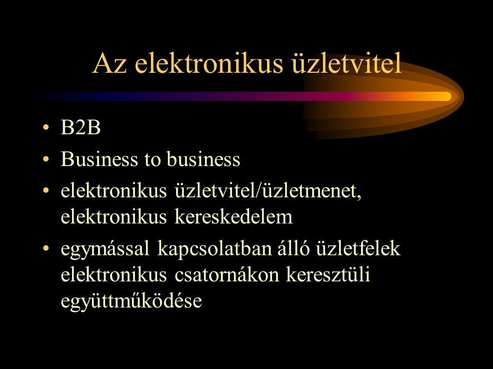 Az elektronikus üzletvitel •B2B •Business to business •elektronikus üzletvitel/üzletmenet, elektronikus kereskedelem •egymással kapcsolatban álló üzletfelek elektronikus csatornákon keresztüli együttműködése