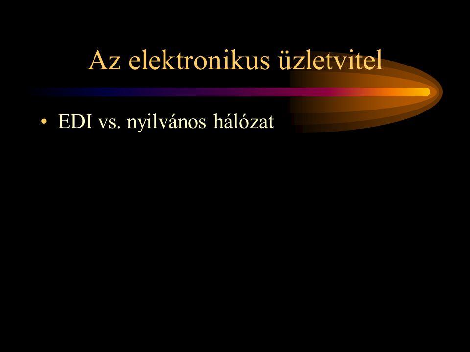 Az elektronikus üzletvitel •EDI vs. nyilvános hálózat