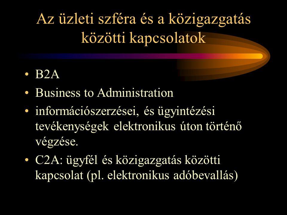 Az üzleti szféra és a közigazgatás közötti kapcsolatok •B2A •Business to Administration •információszerzései, és ügyintézési tevékenységek elektronikus úton történő végzése.