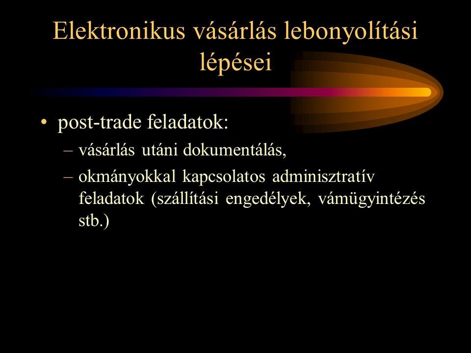 Elektronikus vásárlás lebonyolítási lépései •post-trade feladatok: –vásárlás utáni dokumentálás, –okmányokkal kapcsolatos adminisztratív feladatok (szállítási engedélyek, vámügyintézés stb.)