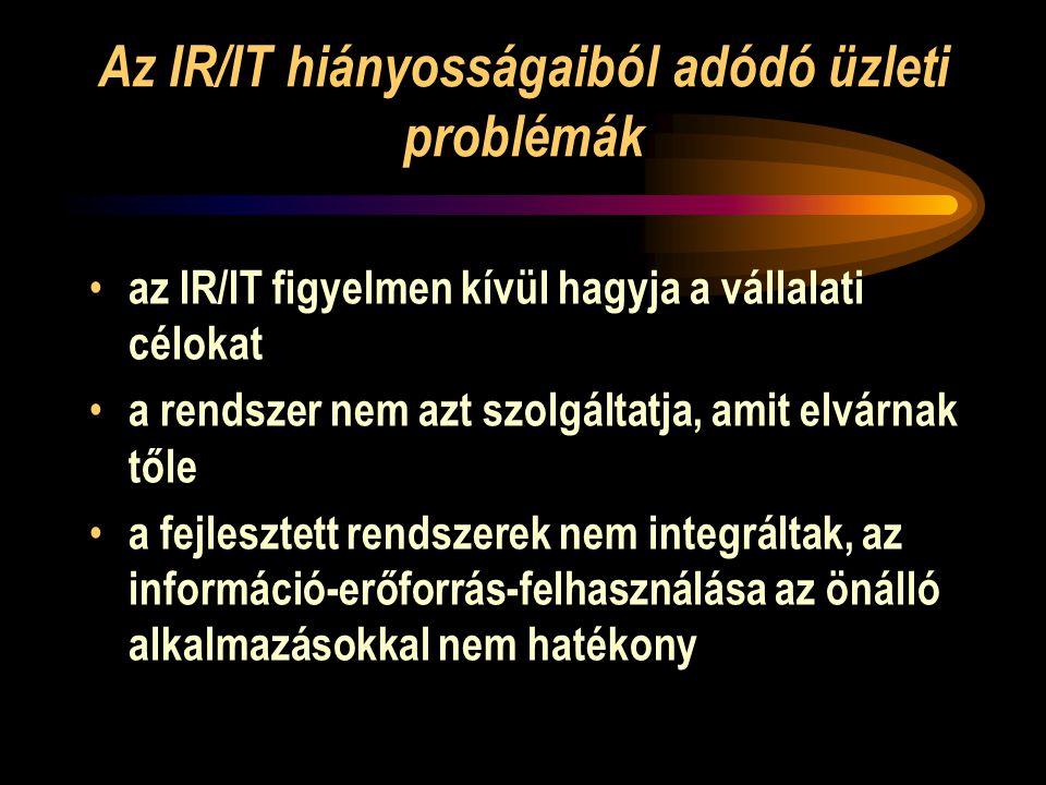Az IR/IT hiányosságaiból adódó üzleti problémák • az IR/IT figyelmen kívül hagyja a vállalati célokat • a rendszer nem azt szolgáltatja, amit elvárnak tőle • a fejlesztett rendszerek nem integráltak, az információ-erőforrás-felhasználása az önálló alkalmazásokkal nem hatékony