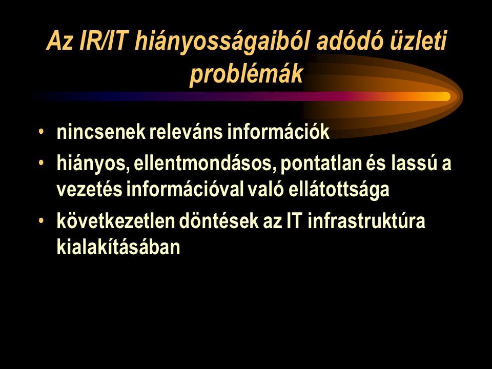 Az IR/IT hiányosságaiból adódó üzleti problémák • nincsenek releváns információk • hiányos, ellentmondásos, pontatlan és lassú a vezetés információval való ellátottsága • következetlen döntések az IT infrastruktúra kialakításában