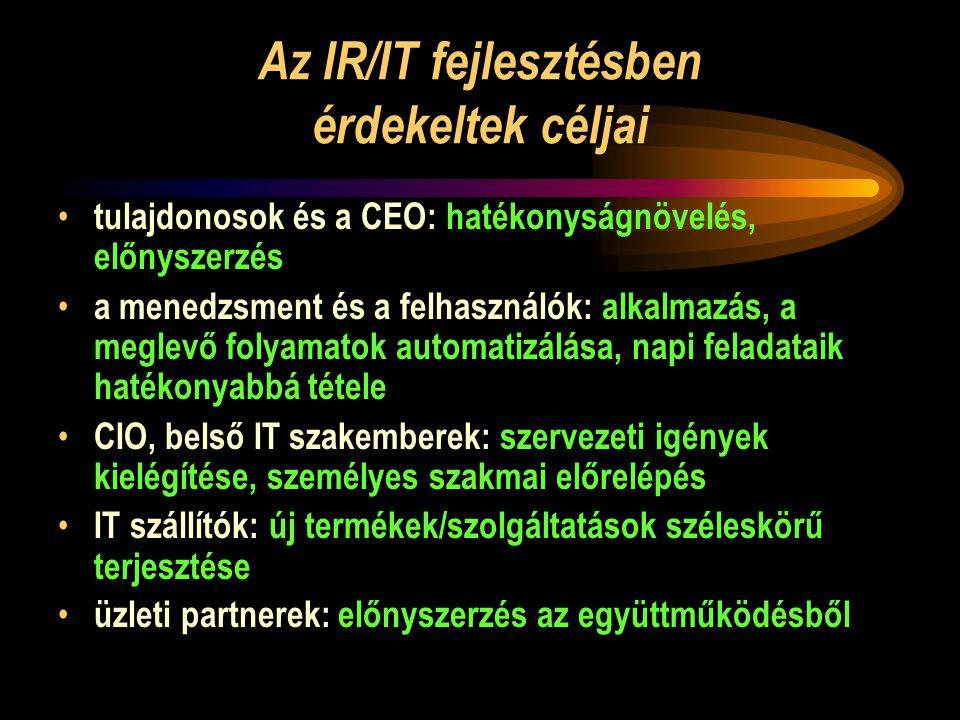 Az IR/IT fejlesztésben érdekeltek céljai • tulajdonosok és a CEO: hatékonyságnövelés, előnyszerzés • a menedzsment és a felhasználók: alkalmazás, a meglevő folyamatok automatizálása, napi feladataik hatékonyabbá tétele • CIO, belső IT szakemberek: szervezeti igények kielégítése, személyes szakmai előrelépés • IT szállítók: új termékek/szolgáltatások széleskörű terjesztése • üzleti partnerek: előnyszerzés az együttműködésből