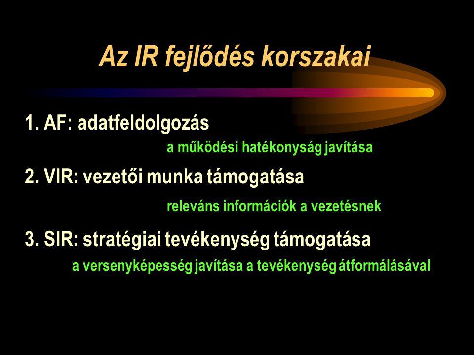 Az IR fejlődés korszakai 1.AF: adatfeldolgozás a működési hatékonyság javítása 2.