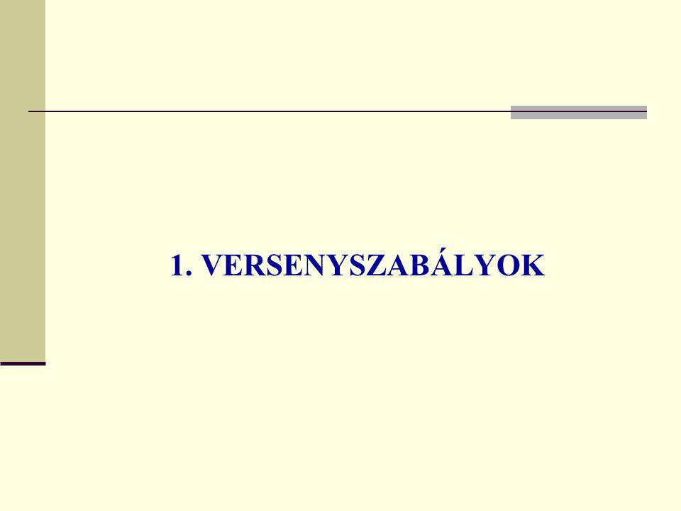 Versenyszabályok, fogyasztóvédelem, környezetvédelem az Európai Unióban Versenyszabályozás Fogyasztóvédelem Környezetvédelem Győr 2005.