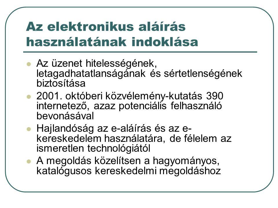 Az elektronikus aláírás használatának indoklása  Az üzenet hitelességének, letagadhatatlanságának és sértetlenségének biztosítása  2001.