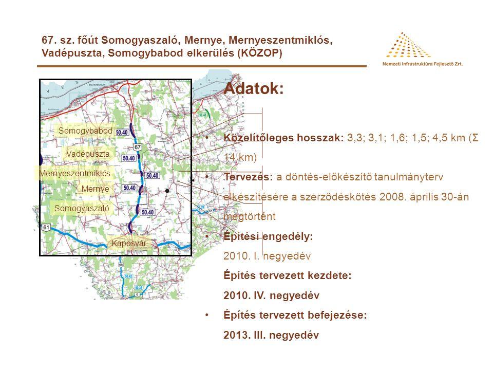 67. sz. főút 46+000-77+700 km sz. közötti 11,5 tonnás burkolatmegerősítése (KÖZOP) Adatok: •Beavatkozási hosszak: 2,7; 2,7; 2,8; 3,6; 4,8; 1,1 km (Σ 1