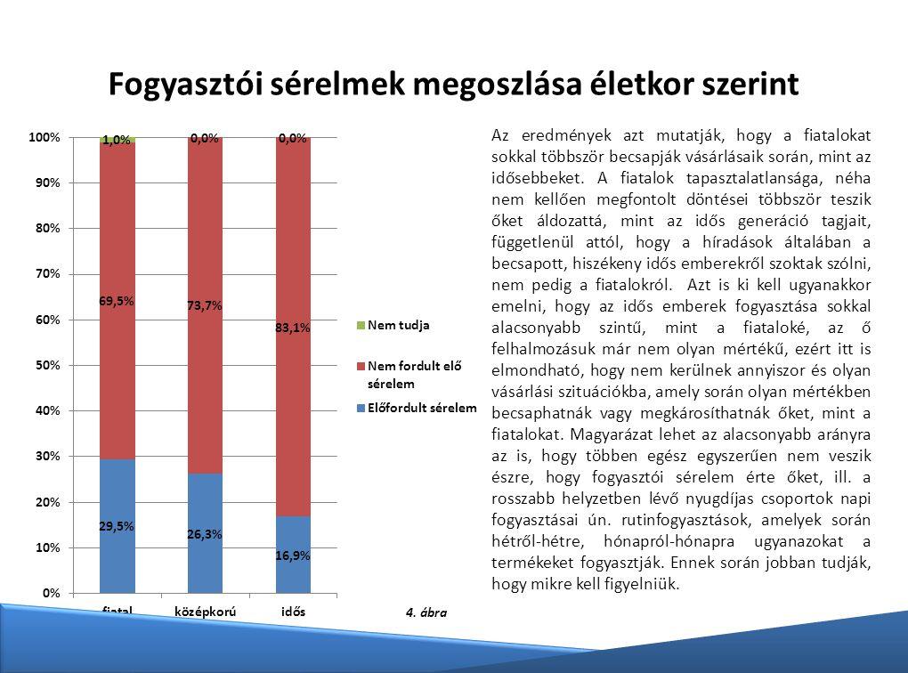 Jövedelemkategóriák szerinti eltérések Az érdekes eloszlást két módon magyarázom.