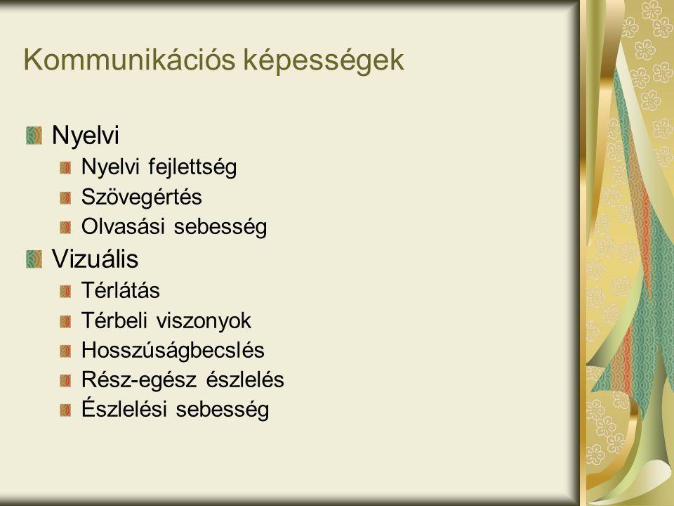 Kommunikációs képességek Nyelvi Nyelvi fejlettség Szövegértés Olvasási sebesség Vizuális Térlátás Térbeli viszonyok Hosszúságbecslés Rész-egész észlel