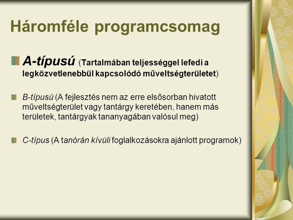 Háromféle programcsomag A-típusú (Tartalmában teljességgel lefedi a legközvetlenebbül kapcsolódó műveltségterületet) B-típusú (A fejlesztés nem az err