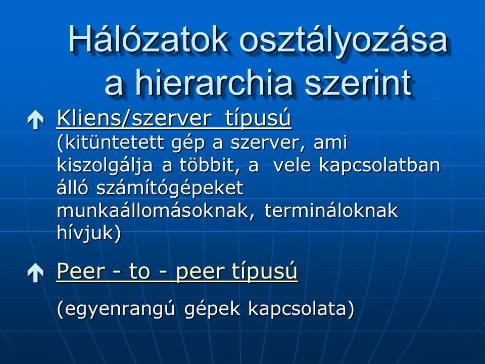 Hálózatok osztályozása a hierarchia szerint éKliens/szerver típusú (kitüntetett gép a szerver, ami kiszolgálja a többit, a vele kapcsolatban álló szám
