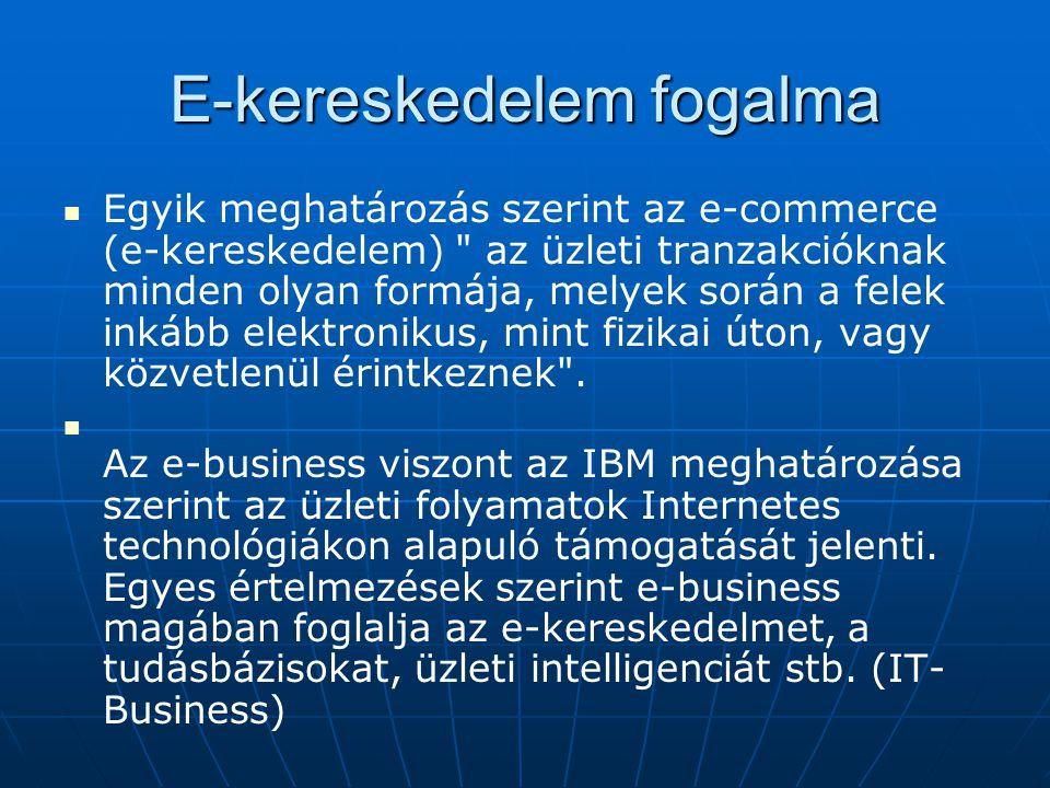 E-kereskedelem fogalma   Egyik meghatározás szerint az e-commerce (e-kereskedelem)