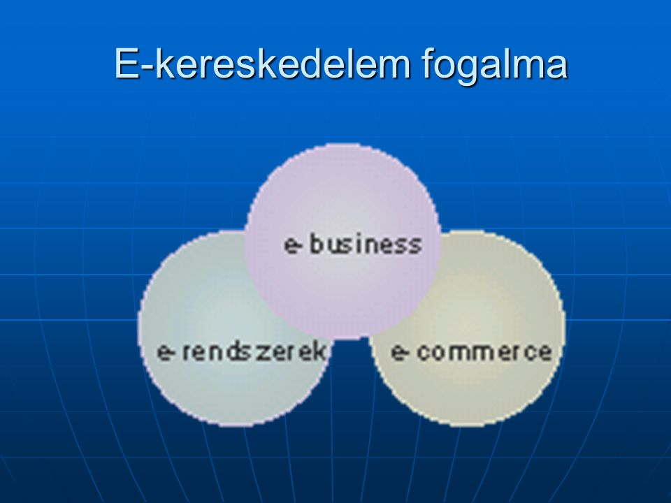 E-kereskedelem fogalma E-kereskedelem fogalma