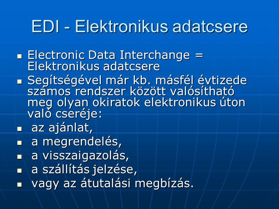 EDI - Elektronikus adatcsere  Electronic Data Interchange = Elektronikus adatcsere  Segítségével már kb. másfél évtizede számos rendszer között való