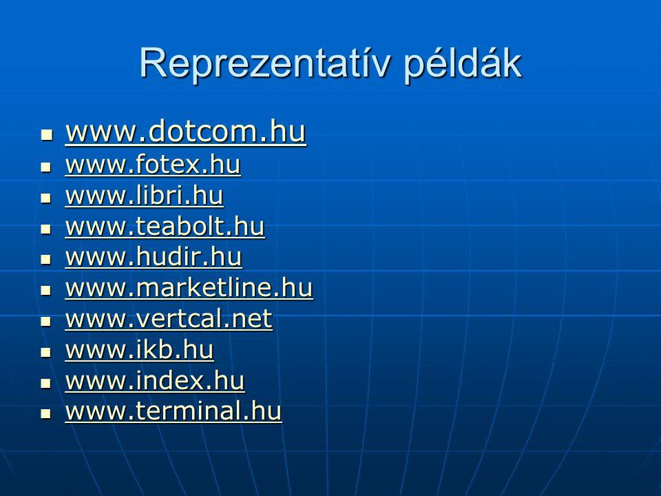 Reprezentatív példák  www.dotcom.hu www.dotcom.hu  www.fotex.hu www.fotex.hu  www.libri.hu www.libri.hu  www.teabolt.hu www.teabolt.hu  www.hudir