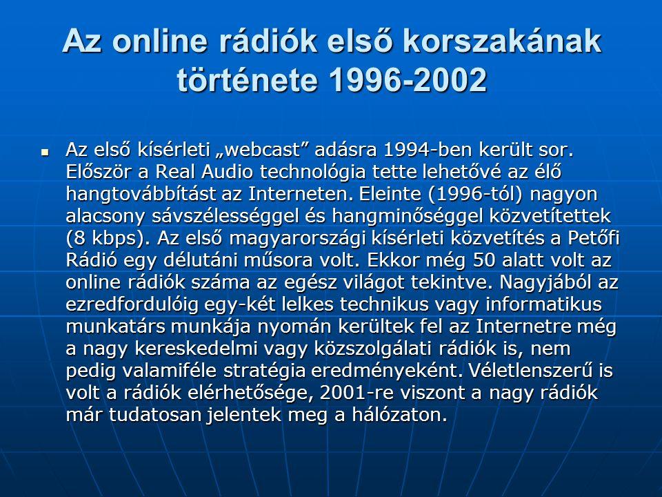 """Az online rádiók első korszakának története 1996-2002  Az első kísérleti """"webcast"""" adásra 1994-ben került sor. Először a Real Audio technológia tette"""