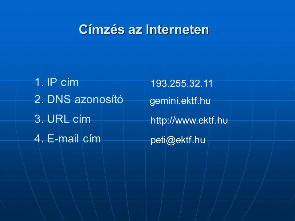 Címzés az Interneten 1. IP cím 2. DNS azonosító 3. URL cím 4. E-mail cím 193.255.32.11 gemini.ektf.hu http://www.ektf.hu peti@ektf.hu