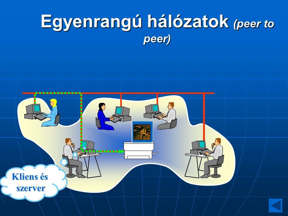 Kliens és szerver Egyenrangú hálózatok (peer to peer)