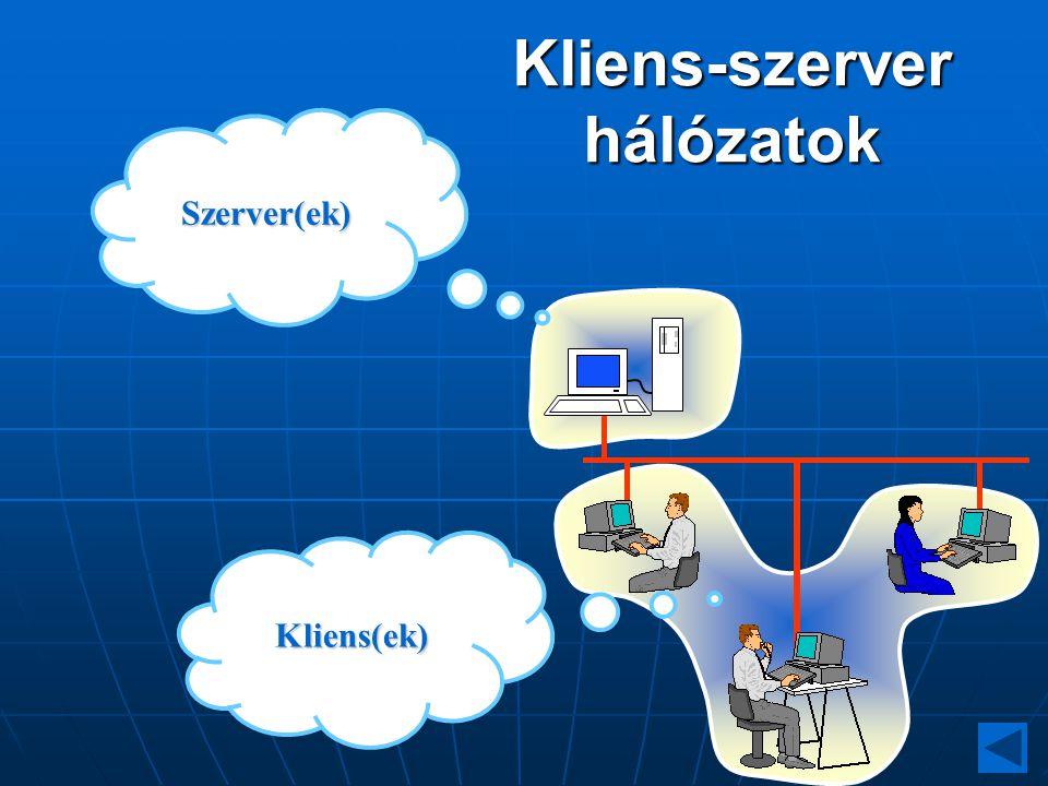 Szerver(ek) Kliens(ek) Kliens-szerver hálózatok